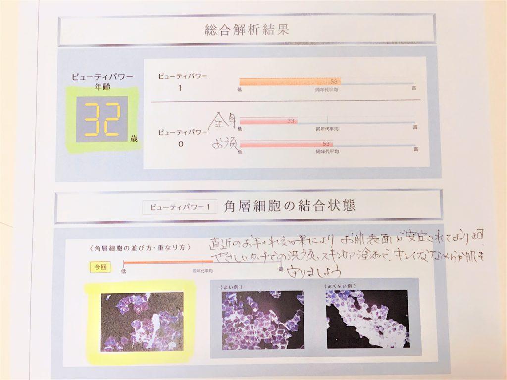 総合解析結果&角層細胞状態