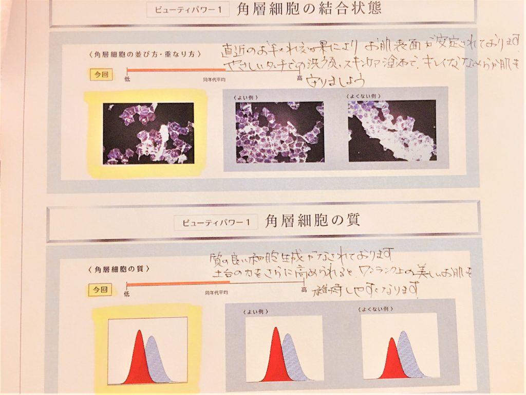 角層細胞の質結果