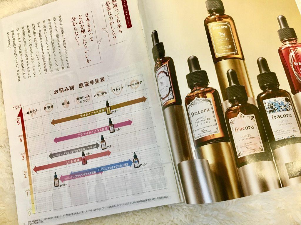フラコラ原液6種類が載っている冊子の写真