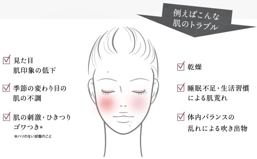 フラコラLPS原液で対応できる肌トラブル